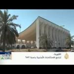 تراجع الاستثمارات الأجنبية بنسبة 41% في الكويت